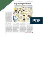 Artigo Empreendedorismo Folha de São Paulo 6