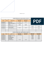 Grado Derecho Fechas Examenes(2) (1)