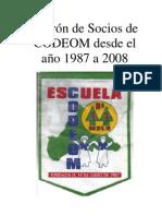 Padrón de Socios de CODEOM desde el año 1987 a 2008