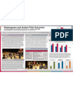 Poster #045 - Shakespeare and Autism Pilot Outcomes