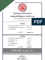 55 รายรับ-จ่าย งานกฐินสามัคคีวัดคุ้งตะเภา ประจำปี ๒๕๕๕