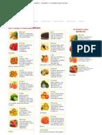 As Frutas e seus Benefícios - Fruta Pluss _ O Verdadeiro Sabor da Fruta