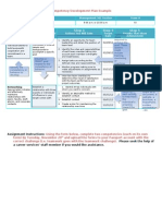 Your Competency Development Plan