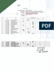 Implementasi & Evaluasi Kebijakan Publik