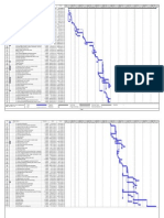 Gantt chart, CPM/Pert Chart