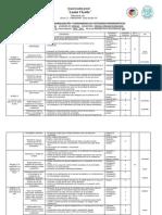 Dosificacion Ciencias i 2012