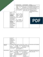 Cuadro Descriptivo Presentaciones