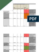 Employee Engagement Benchmarking Chart
