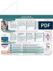 PersonalizedNutrition_AB.pdf