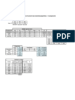 Raw Mix Calculation to Produce Cement Using Excel Matrix