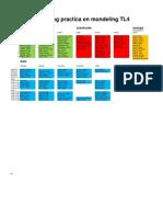Toetsweek TL4 Periode 4 2012-2013 Indeling Practica en Mondelingen