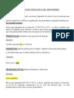 Clasificacion Semantica Del Pronombre