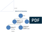 2012-9-12 Chemistry
