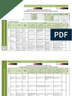 Evaluacion de Logros Ambientales 2012