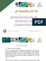 tematica01