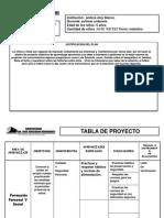 Planificacion de Proyecto de Aprendizaje