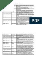 Listado Rómulo (Versión 1)