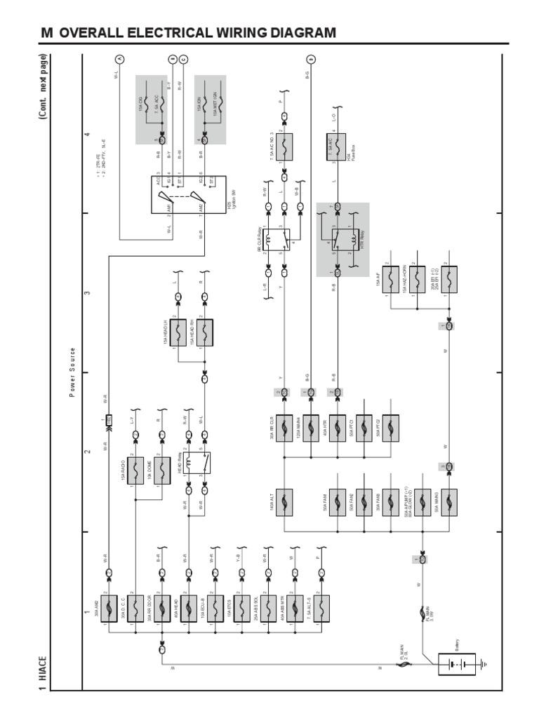 Diagrama Hiace 2kd-5le   Throttle   AirbagScribd