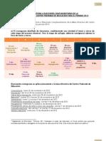 Convocatoria Elecciones complementarias CF Educación