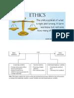 Ethics Unit Wise Fig