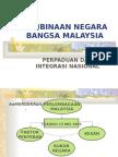 Perpaduan Dan Integrasi Nasional by Suhaila & Sonia