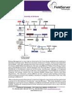 Case Study  -University of Arizona Campus wide integration.pdf