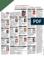 NOW 2012 All-Suburban Football Team Offense