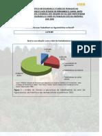 Boletim estatístico agroindústria 2003
