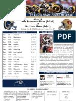 Week 13 - Rams vs. 49ers