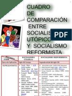 Cuadro Comparativo Del Socialismo U y R