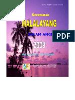 010 Malalayang Dalam Angka 2009