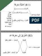 b Marifatullah