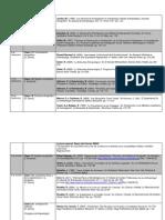 Nueva guía de clases y lecturas  [etnografía_uch]