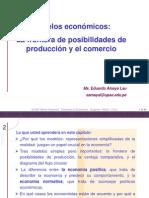 Modelos Economicos - Amaya