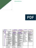 planificación de lengua de 5º