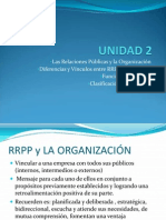 Unic Rrpp Unidad 2