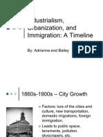 Industrialism, Urbanization, And Immigration Timeline
