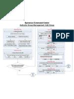 Authority Group Management - Edit (FINAL) - 090126