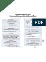 Bank Account Management - Create (FINAL) - 090126