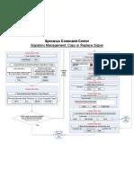 Signatory Management - Copy Replace (FINAL) - 090126