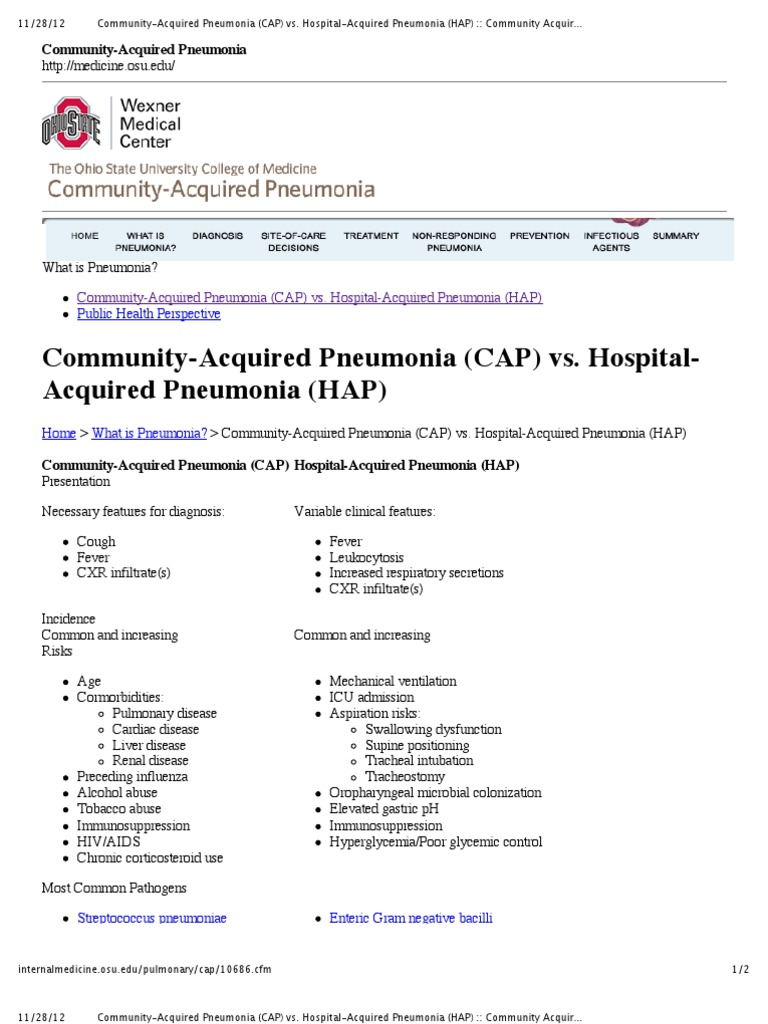 12563569ac6 Community-Acquired Pneumonia (CAP) Vs