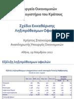 Σχέδιο Εκκαθάρισης Ληξιπρόθεσμων Οφειλών - 29.11.2012