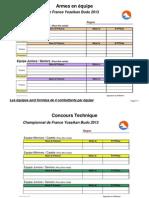 Inscription CH de France Armes en Equipe 2013