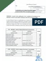 7 Acuerdo JEC (29-11-12) Resultados escrutinio y sorteo entre candidatos empatados