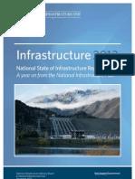Auckland Infrastructure Report