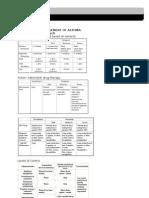 OS 213 Pediatric Asthma Appendix