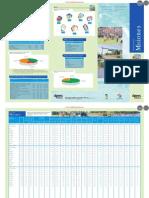 DEPARTAMENTO MISIONES - PRINCIPALES INDICADORES - POBLACIÓN Y VIVIENDAS - AÑO 2002 - PARAGUAY - PORTALGUARANI
