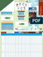 PARAGUAY - PRINCIPALES INDICADORES - POBLACIÓN Y VIVIENDAS - AÑO 2002 - PARAGUAY - PORTALGUARANI