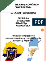 Analisis Economico de Ecuador vs Argentina
