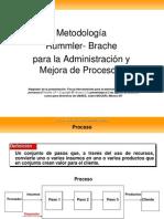 Administracion y Mejora de Procesos